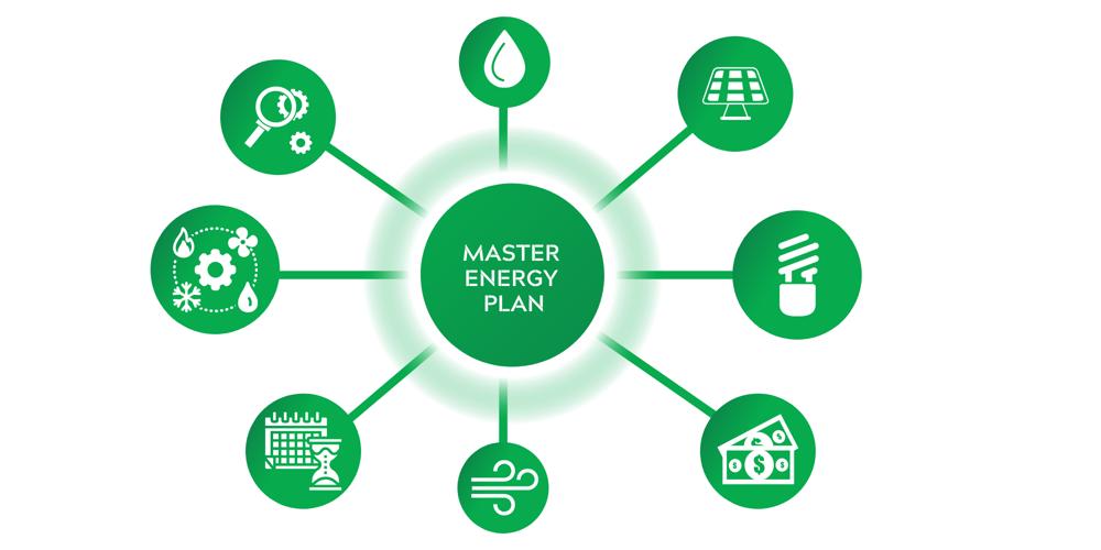 Master Energy Plan